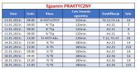 egzaminy2021-I-praktyczny
